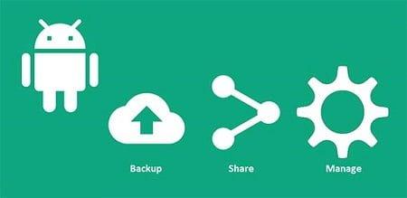 App Backup & Share